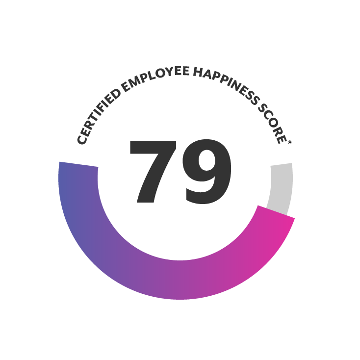 Employee Happiness Score