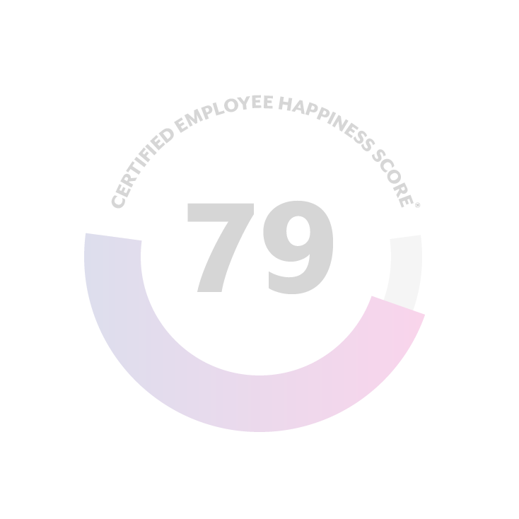 Employee Happiness Score Background